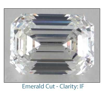 Diamond Clarity Photo: IF