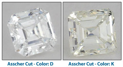 Diamond Color Photos