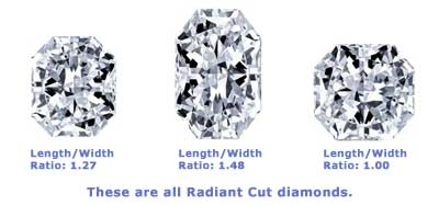 Radiant Diamond Length and Width Ratio